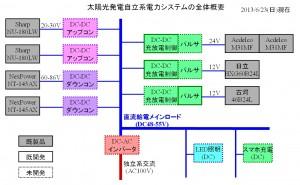 20130623PVシステム概要001