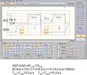 20140525I2C解析02