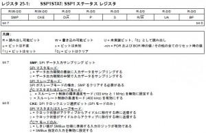 20140525SSP1レジスタ