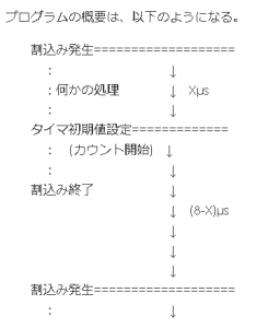 warikomi01