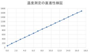 20160420直進性