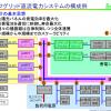 PV用DCDCコンバータ開発(9) PICでADコンバータを使う際の注意