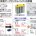 バッテリ延命機の商品化(3) 延命機能の評価結果
