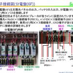 オフグリッド電力システムの導入(6) 分電盤の製造