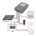 オフグリッド電力システムの導入(10) μMPPT交換を決断