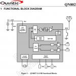 FMモジュレータ開発(4)